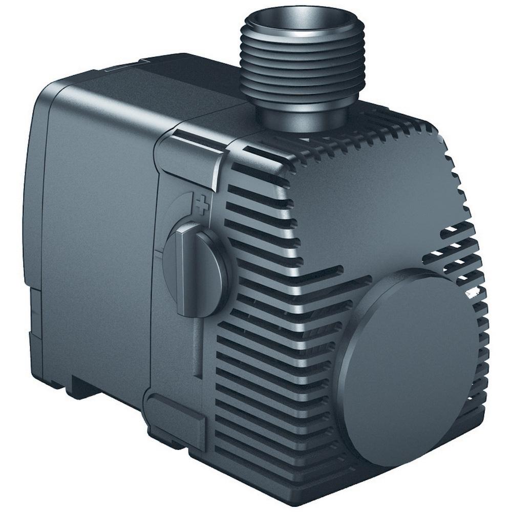 Teton Rush Mag Drive Pumps